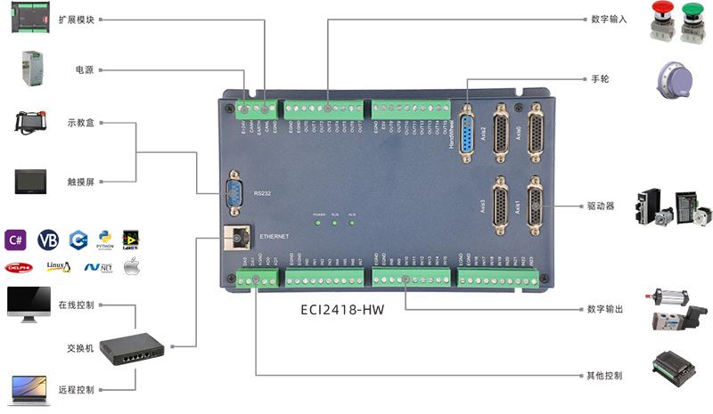 ECI2418架构图.jpg